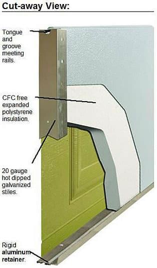 insulated metal garage door cut-away diagram