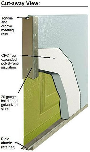 insulated metal garage door cut-away diagram